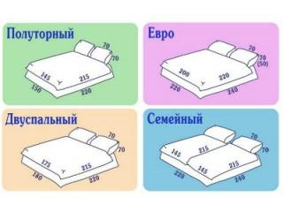 Как выбирать двуспальный матрас?